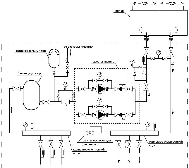 Схема чиллера с драйкулером